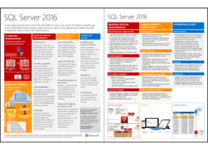 more about SQL Server 2016 CTP 3.2