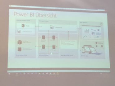 Power BI 2.0 - Power BI Desktop