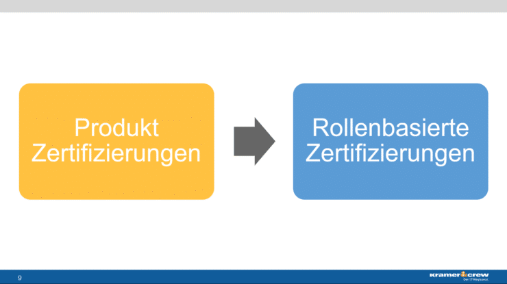 aMS Germany 2020 - Bjoern Peters - Change your skills - Überblick über aktuelle Lernpfade und Zertifizierungen - von der produktspezifischen Prüfung zur Rollenbasierten Zertifizierung
